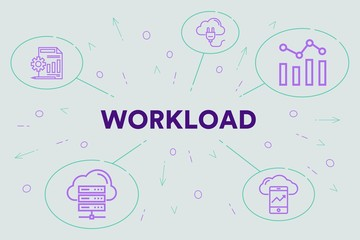 Conceptual business illustration with the words workload