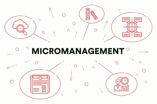 Conceptual business illustration with the words micromanagement