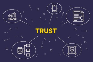 Conceptual business illustration with the words trust