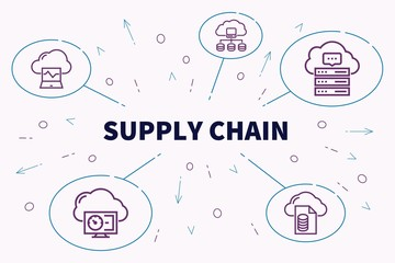 Conceptual business illustration with the words supply chain