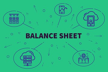Conceptual business illustration with the words balance sheet