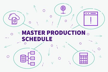Conceptual business illustration with the words master production schedule