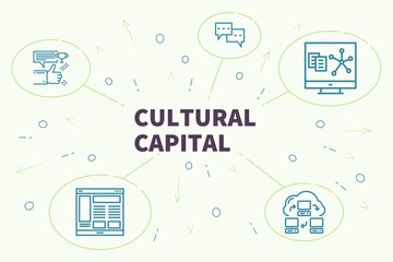 Conceptual business illustration with the words cultural capital