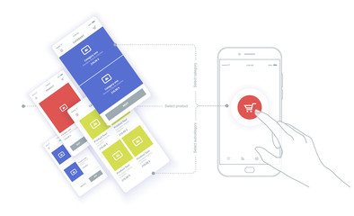 The hand touches the button of the mobile interface. User experience. User interface. A web site wireframe, a page layout of a web site, an online store. Conceptual layout for the web, mobile phone.