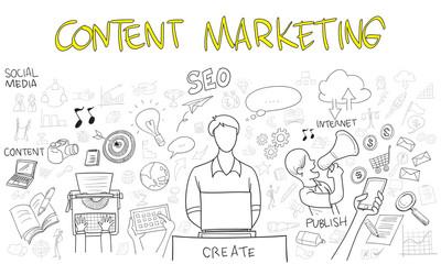 Content Marketing Doodle