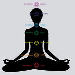 Silueta de mujer haciendo yoga y sus chakras