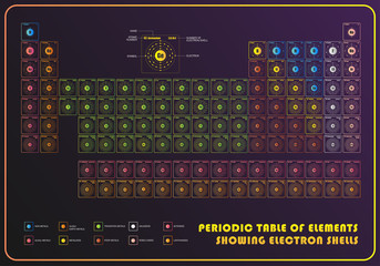 Periodic table of element showing electron shells buy this stock see more urtaz Choice Image