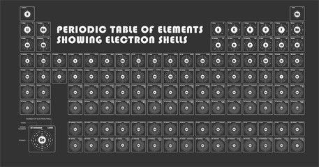 Periodic table of element showing electron shells buy this stock see more urtaz Image collections