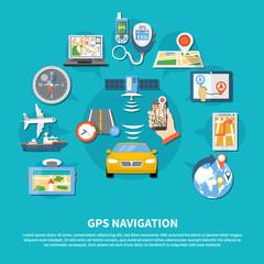 GPS Navigation System Background