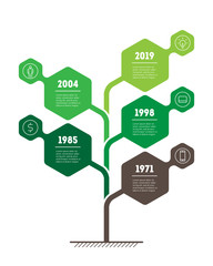 Vertical Timeline infographics. The development and growth of the eco business. Time line of Social tendencies and trends graph. Business concept with 5 options, parts, steps or processes.