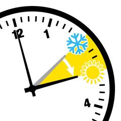 Zeitumstellung Sommerzeit Zahlen Schwarz