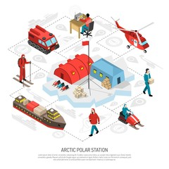 Arctic Polar Station Isometric Flowchart