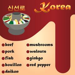 Sinseollo is a traditional Korean dish. Beef, pork, fish, bouillon, daikon, mushrooms, walnuts, ginkgo, pepper