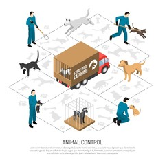 Animal Control Service Isometric Poster