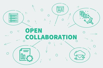 Business illustration showing the concept of open collaboration