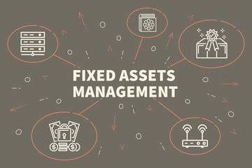 Business illustration showing the concept of fixed assets management