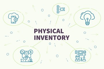 Business illustration showing the concept of physical inventory