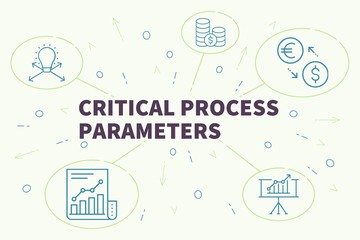 Business illustration showing the concept of critical process parameters