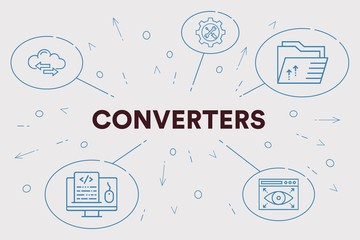 Business illustration showing the concept of converters
