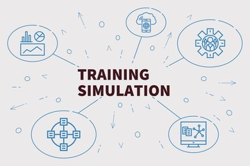 Business illustration showing the concept of training simulation