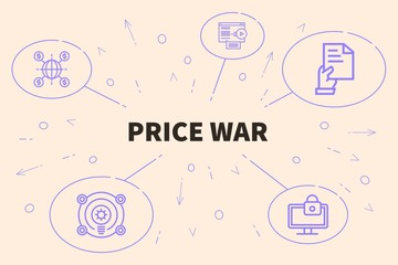 Business illustration showing the concept of price war