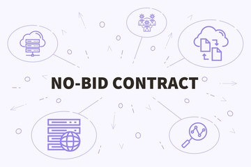 Business illustration showing the concept of no-bid contract