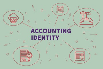 Business illustration showing the concept of accounting identity
