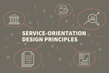 Business illustration showing the concept of service-orientation design principles