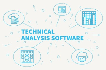 Business illustration showing the concept of technical analysis software