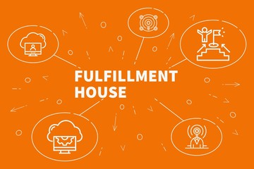 Business illustration showing the concept of fulfillment house