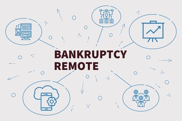 Business illustration showing the concept of bankruptcy remote