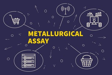 Business illustration showing the concept of metallurgical assay