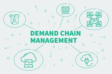 Business illustration showing the concept of demand chain management