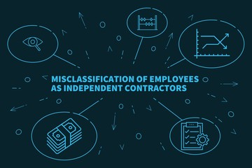 Business illustration showing the concept of misclassification of employees as independent contractors Fotoväggar