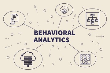 Business illustration showing the concept of behavioral analytics