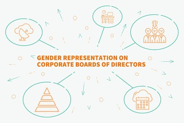 Business illustration showing the concept of gender representation on corporate boards of directors