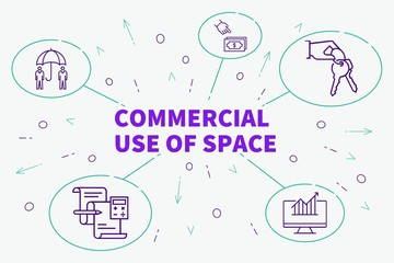 Business illustration showing the concept of commercial use of space