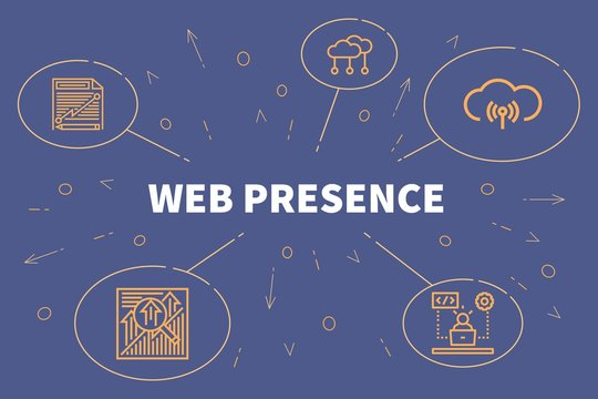 Business illustration showing the concept of web presence