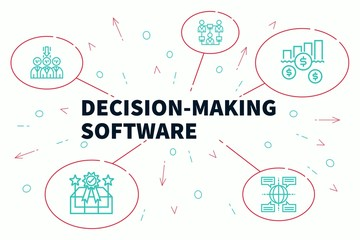 Business illustration showing the concept of decision-making software