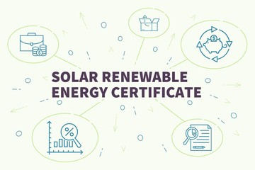 Business illustration showing the concept of solar renewable energy certificate