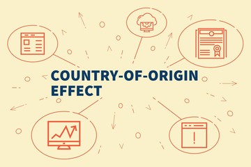 Business illustration showing the concept of country-of-origin effect
