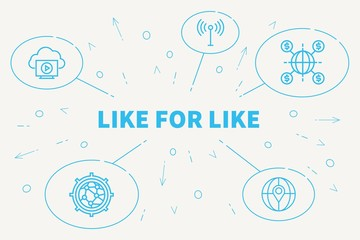 Business illustration showing the concept of like for like