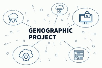 Business illustration showing the concept of genographic project