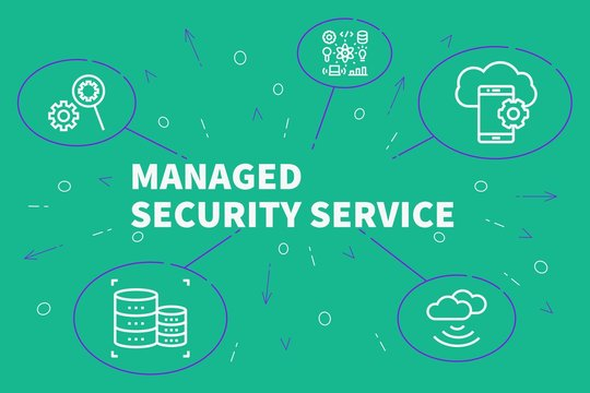 Business illustration showing the concept of managed security service