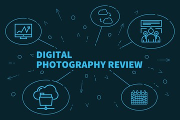 Business illustration showing the concept of digital photography review