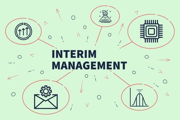 Business illustration showing the concept of interim management