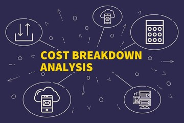 Business illustration showing the concept of cost breakdown analysis