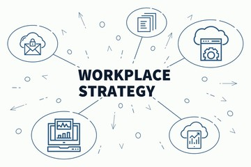 Business illustration showing the concept of workplace strategy