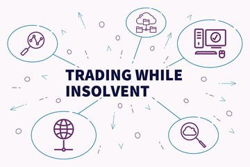Business illustration showing the concept of trading while insolvent
