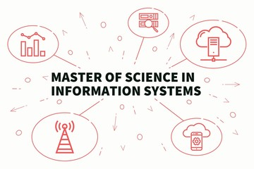 Business illustration showing the concept of master of science in information systems
